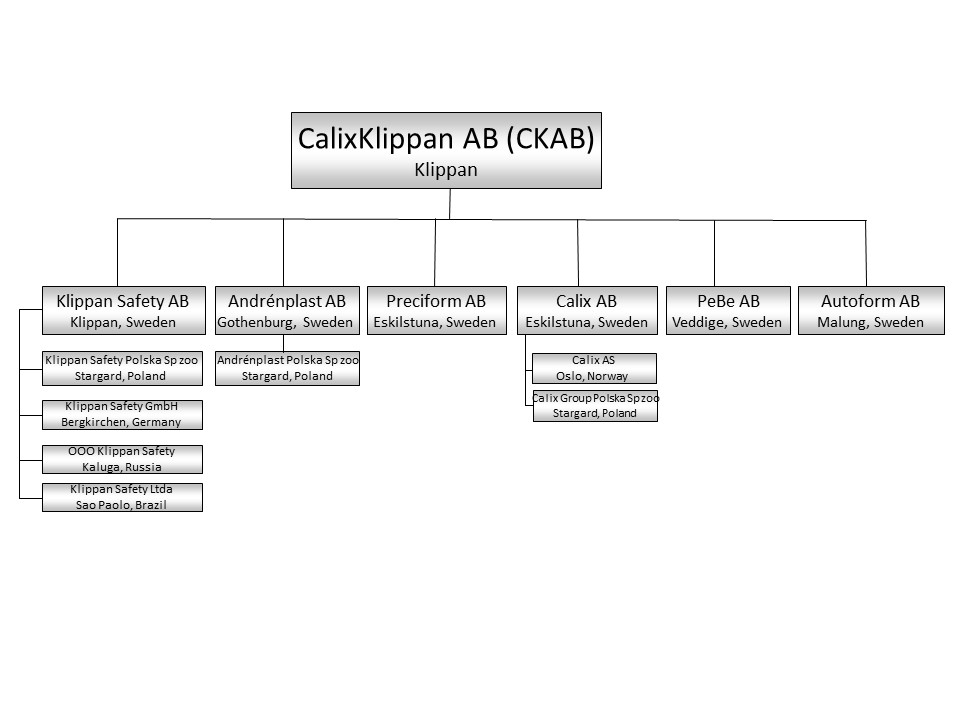 CalixKlippan structure